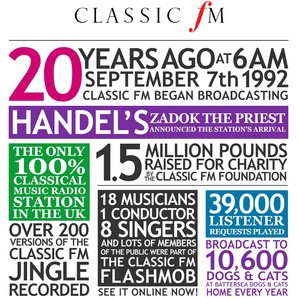 The Classic FM Infographic