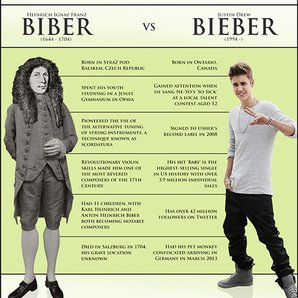 Biber vs. Bieber small