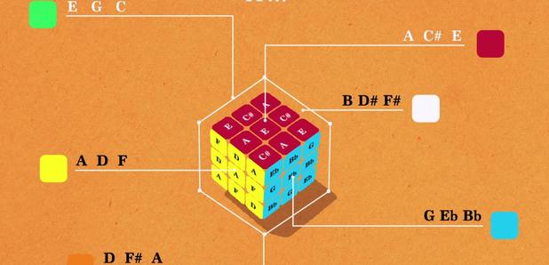 rubik's cube piano theory