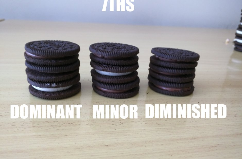Music theory Oreos